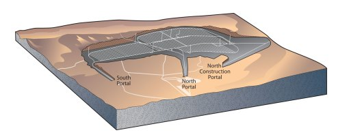 Yucca_proposed_design